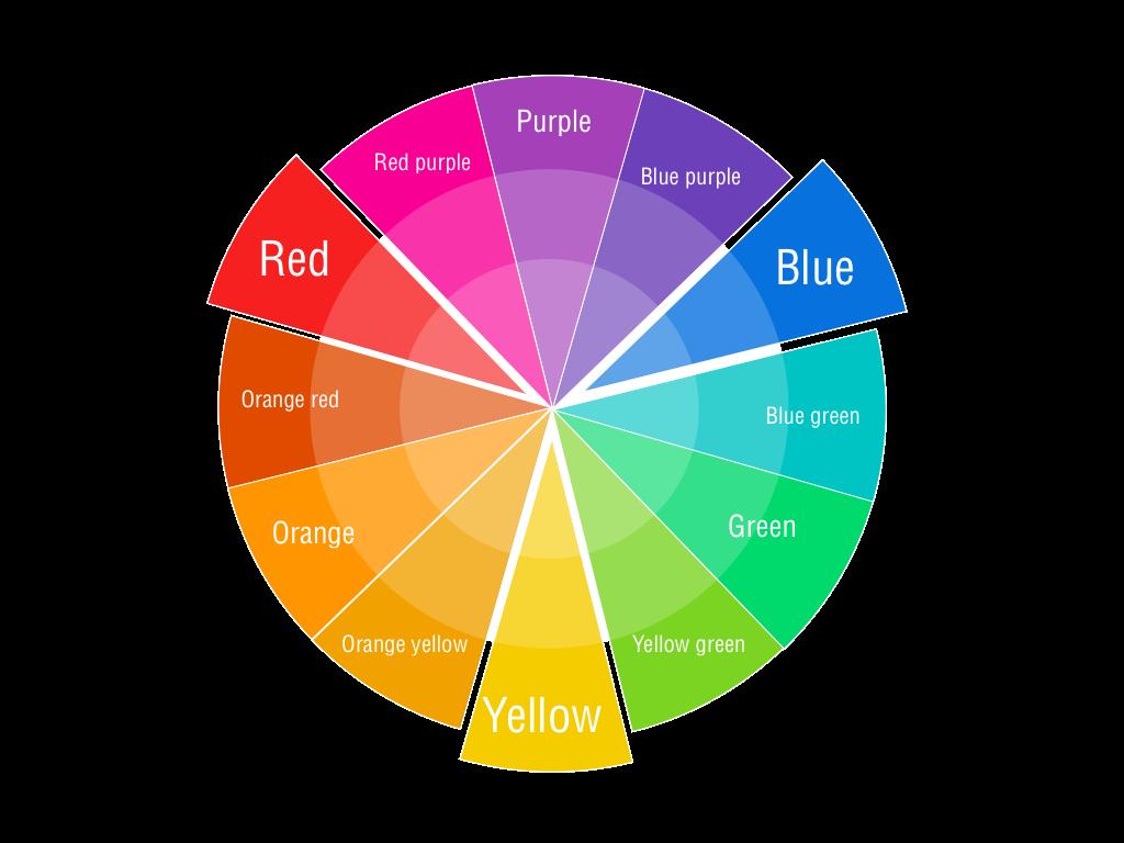 color-wheel-chart