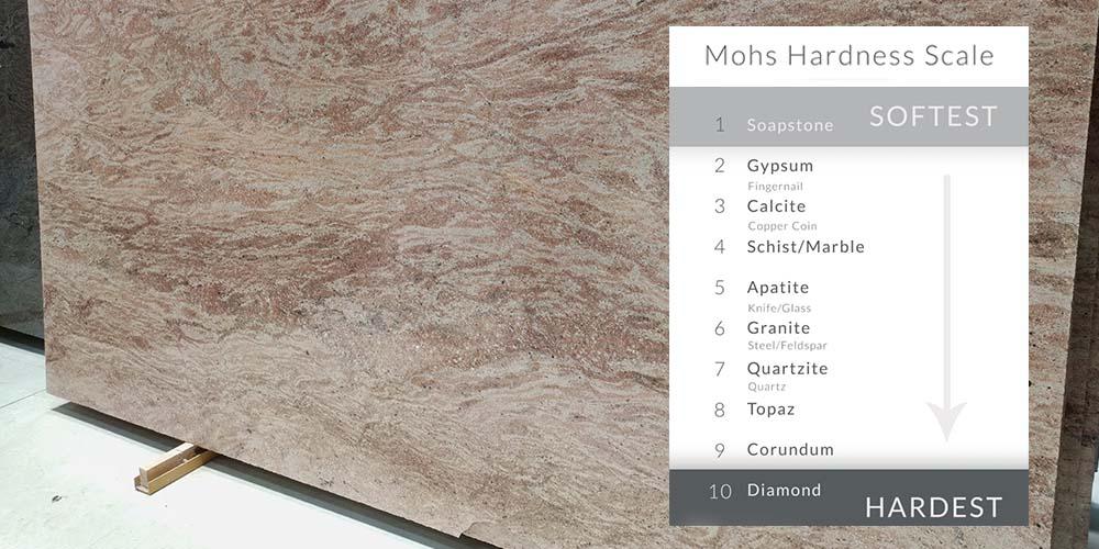 Mohs hardness of granite