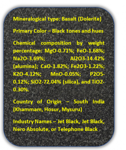 Absolute Black Granite - A Timeless Natural Stone